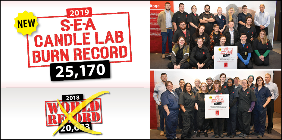 Candle Lab Has Another Record Breaking October