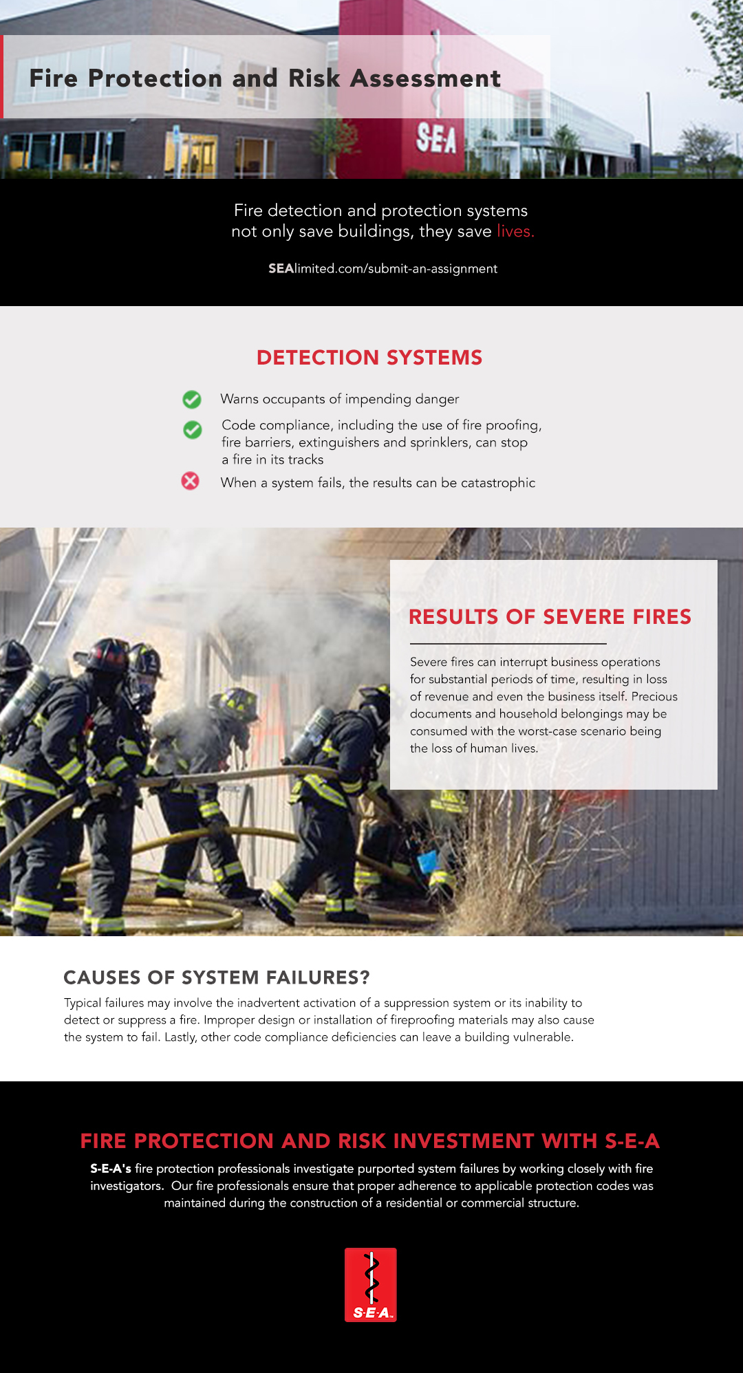 Fire Protection & Risk